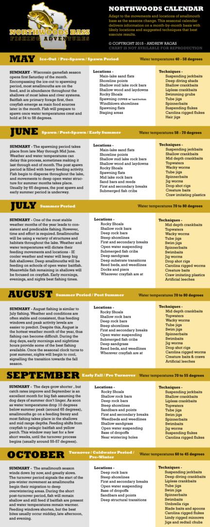 smallmouth_calendar